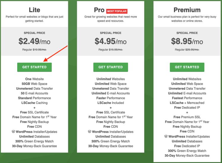 greengeeks-shared-hosting-plans