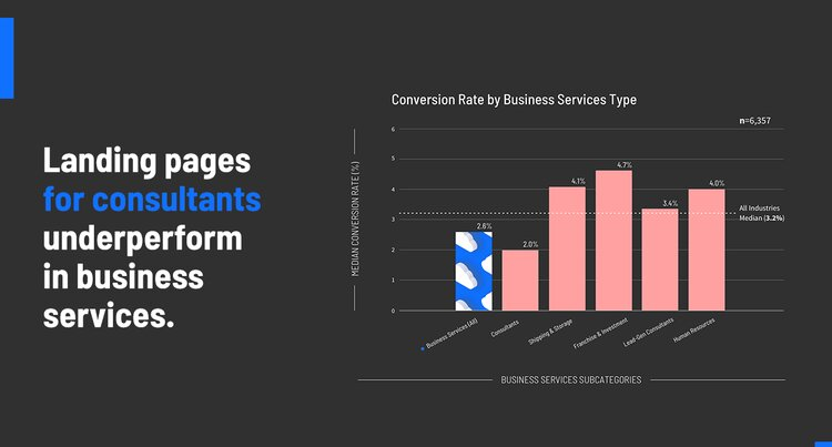 key_insight_for_business_service