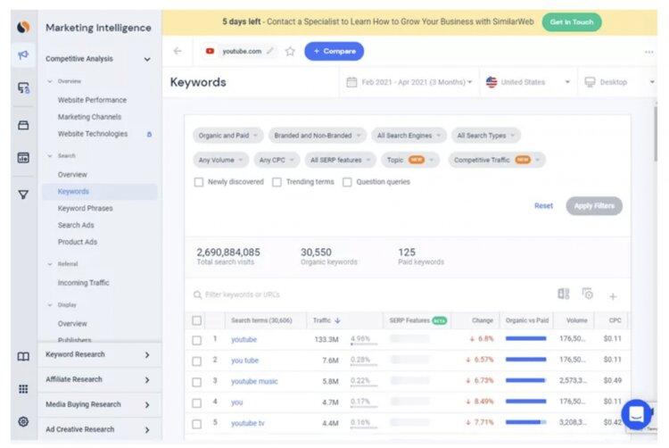 keyword-analysis-similarweb